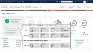 Microsoft Dynamics 365 Artificial Intelligence