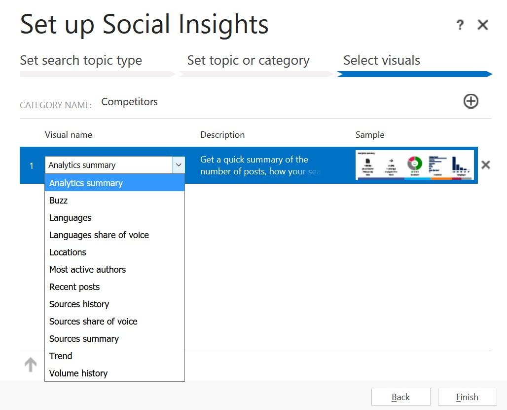 Microsoft Dynamics 365 Social Insights