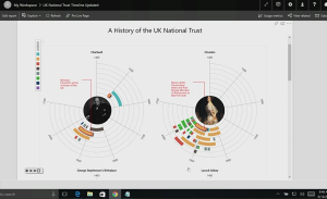 Highlights from Microsoft Data Insights Summit 2017: Power BI