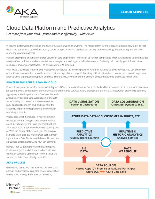 Cloud Data Platform And Predictive Analytics  Aka. How To Purchase A Desktop Computer. Where Is The Best Place To Stay In Washington Dc. Alternative Investment Definition. How Buy Stocks For Beginner A C Installers. Project Delivery Methods Construction. Gartner Siem Magic Quadrant Cisco Vpn Proxy. Medical Schools Directory Mail Templates Mac. Taekwondo World Champion Game